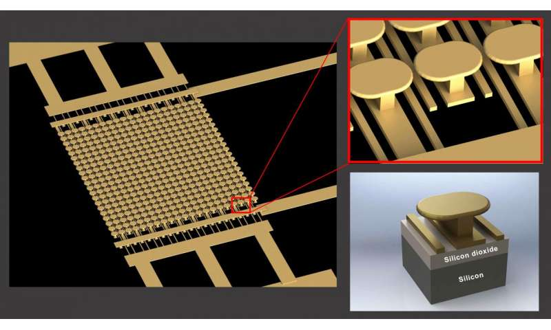 Semiconductor-free microelectronics are now possible, thanks to metamaterials