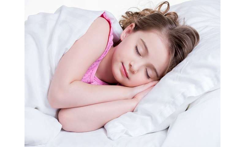 Sound sleep elusive for many kids with ADHD