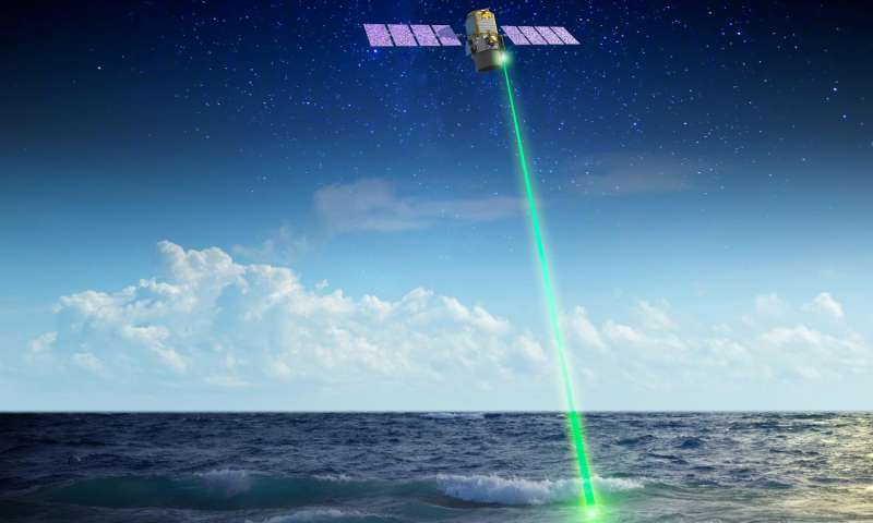 Space-based lidar shines new light on plankton