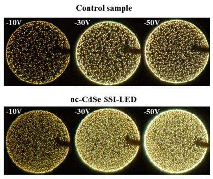 SSI-LED research improves microelectronics inside everyday technologies