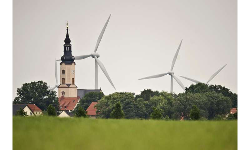 Strong at the coast, weak in the cities -- the German energy-transition patchwork