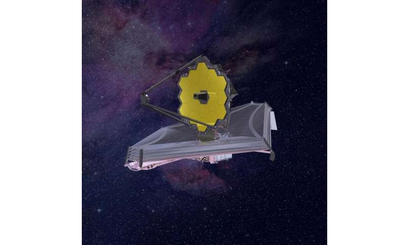 Studying the solar system with NASA's Webb Telescope