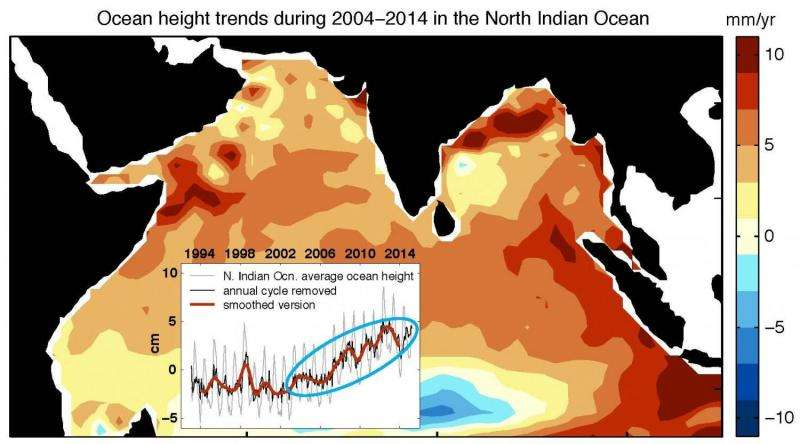 Study shows Indian Ocean sea level on the rise