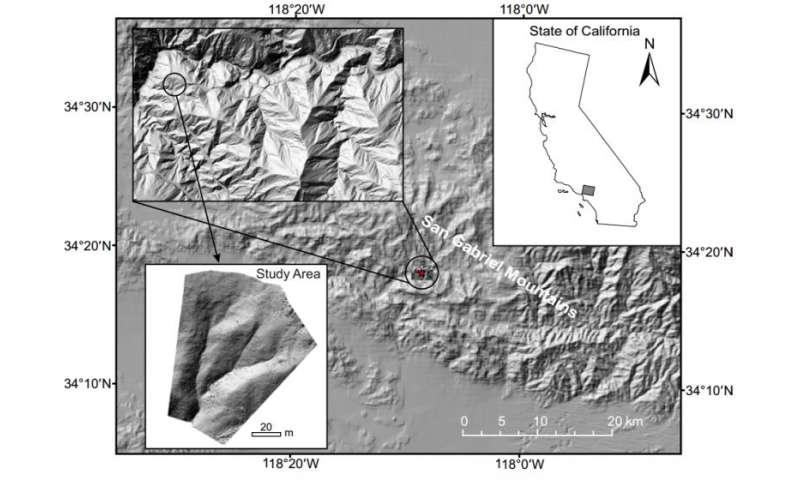 Terrestrial laser scanning in California