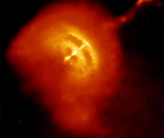 The 'glitching' of the Vela pulsar
