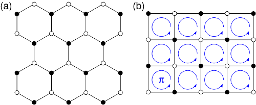 The metal-insulator transition depends on the mass of the Dirac electrons