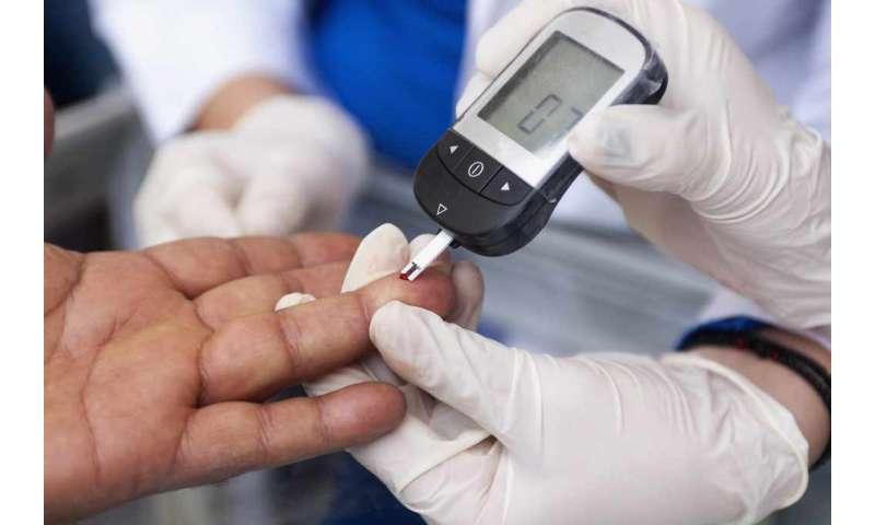 Как проверить себя на диабет