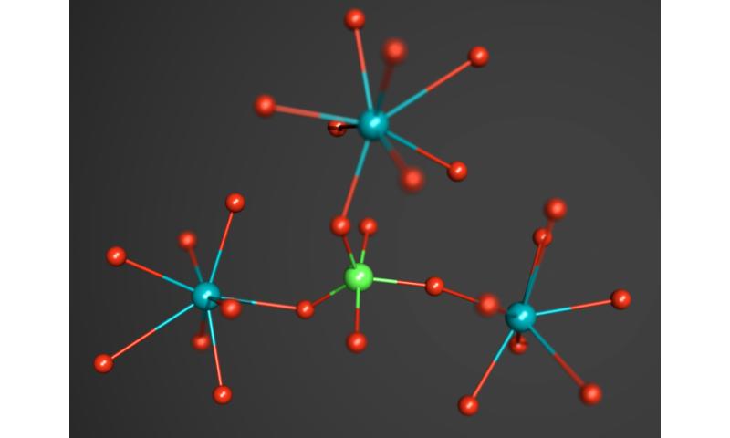 Titanium phosphate displays unusual transformations at high pressure