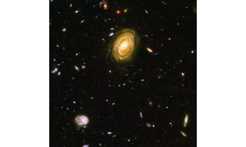Tracing star formation rates in distant galaxies