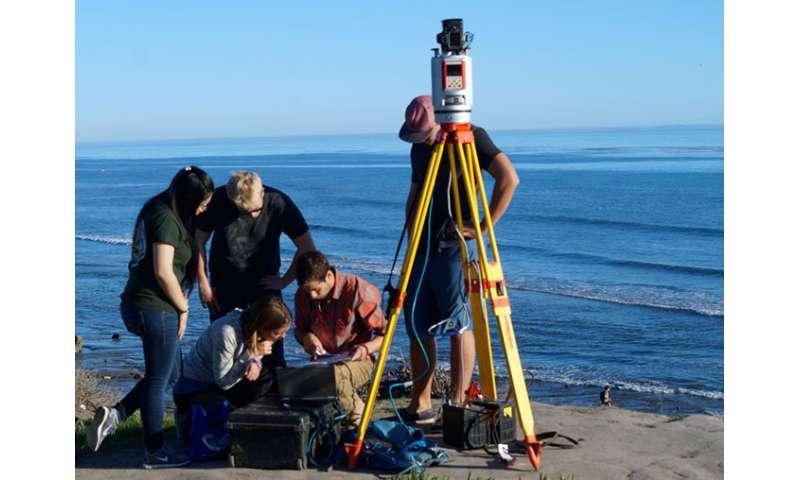 Tracking El Niño's impact