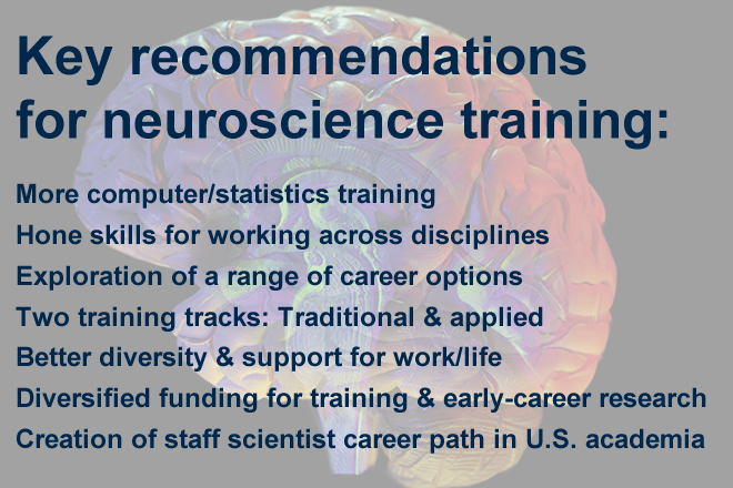 Why Educators Trained In Neuroscience >> Training The Brains That Explore Brains Experts Call For Change In