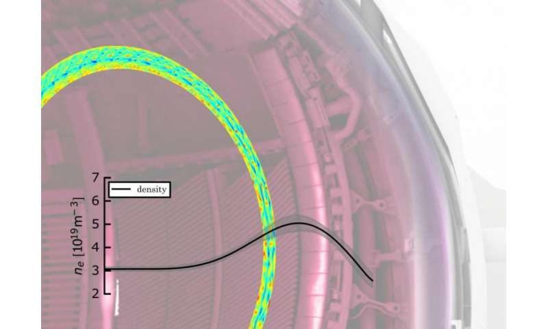 Turbulent transport of hydrogen fuel in fusion plasmas