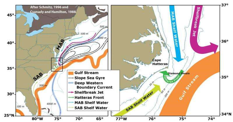 UGA Skidaway Institute starts study on dynamic Cape Hatteras waters