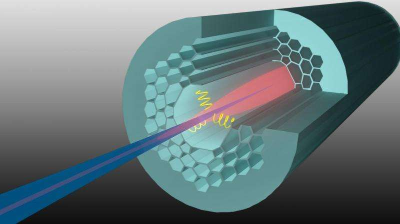 Unique optical trapping system offers way to launch high-power laser light