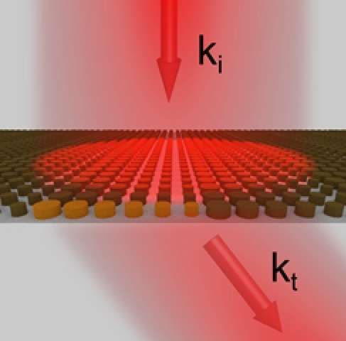 "Using ""nanoantennae"" to manipulate light beams opens door to new light-based technologies"