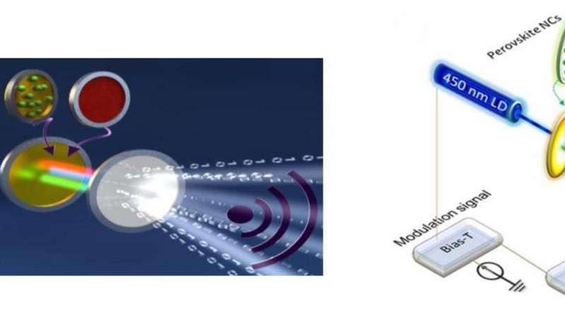 Researchers Break Bandwidth Record For Data Communication Using Laser Based  Visible Light