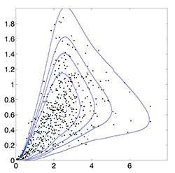 Weather applications of mathematical statistics
