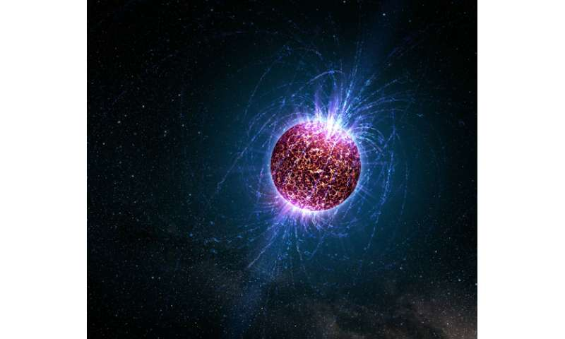 What are magnetars?