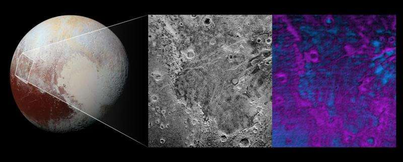 What's eating at Pluto?