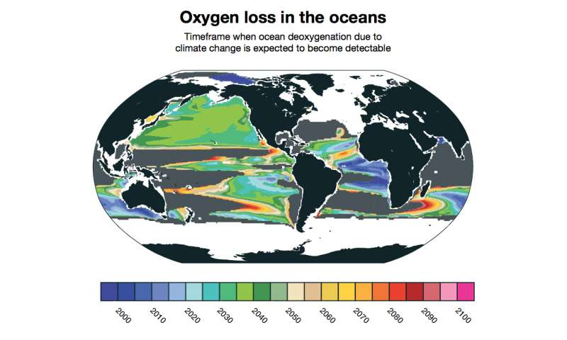 Widespread loss of ocean oxygen to become noticeable in 2030s
