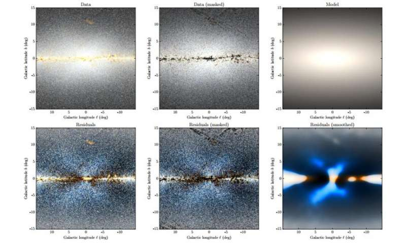 WISE reveals the X-shaped bulge of our galaxy