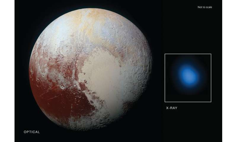X-ray Detection Sheds New Light on Pluto