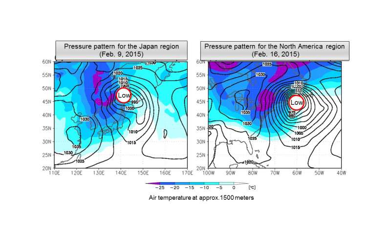 Additional Arctic weather data raises forecast accuracy of Japan cold waves