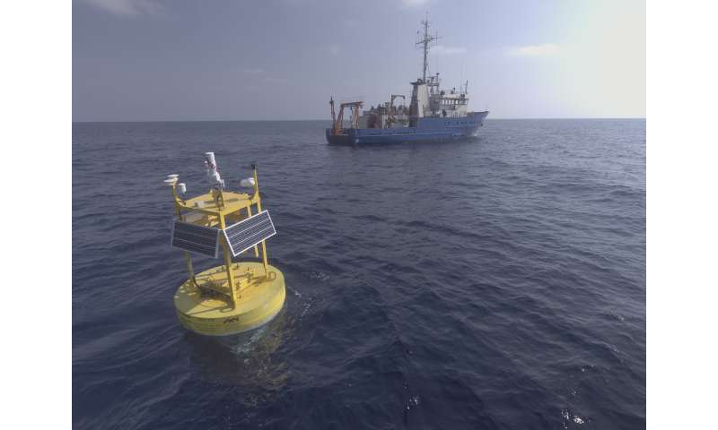 An advanced autonomous platform for securing marine infrastructures