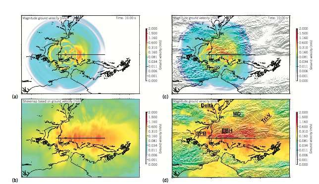 Assessing regional earthquake risk and hazards in the age of exascale