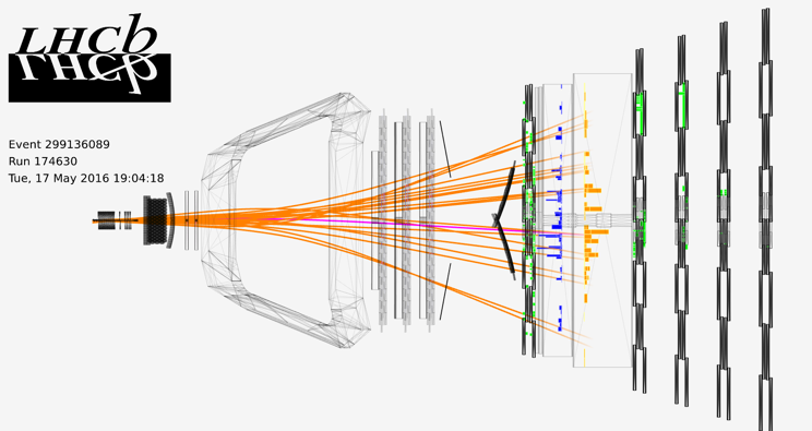 Cosmic collisions at the LHCb experiment