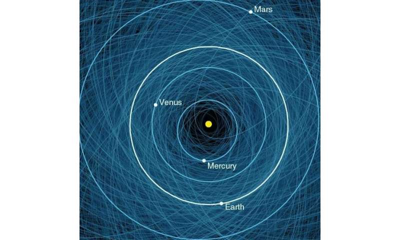 Experiments may help assess risks posed by falling space rocks