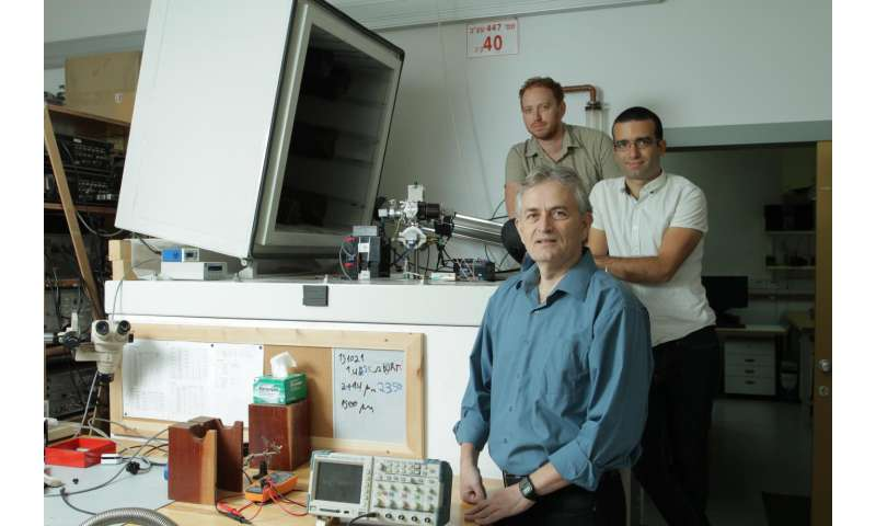 First direct observation and measurement of ultra-fast moving vortices in superconductors