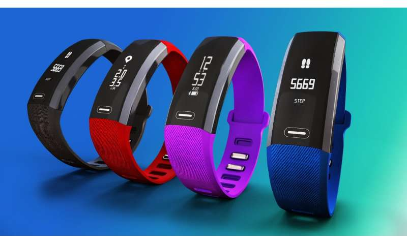 Image result for fitness trackers
