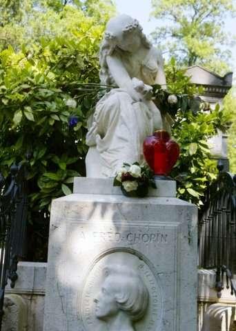 Thi thể của Frederic Chopin đang ở Nghĩa trang Pere Lachaise ở Paris, trong khi trái tim của anh ấy ở Ba Lan
