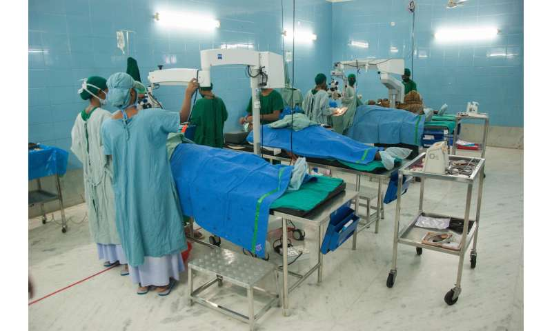 'Green' cataract surgery model drastically reduces environmental footprint