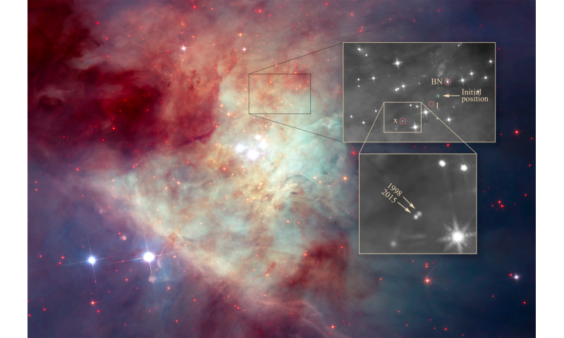Estas estrelas fugiram de uma guerra gravitacional