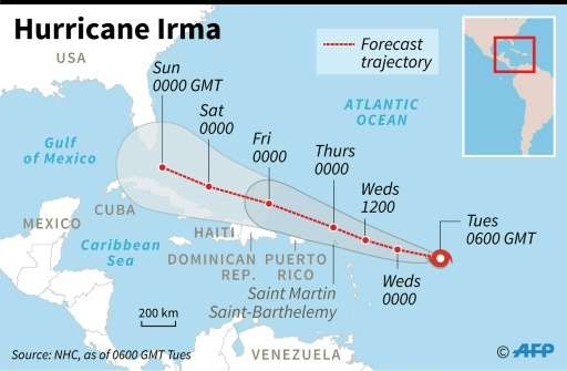 Map Showing The Forecast Track Of Hurricane Irma Across The Caribbean