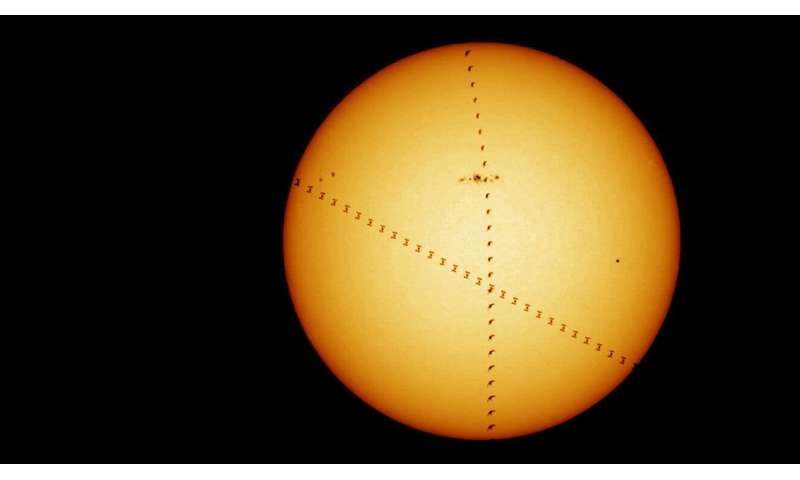 Image: ISS transits the sun