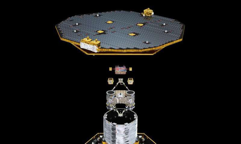 LISA Pathfinder—bake, rattle and roll