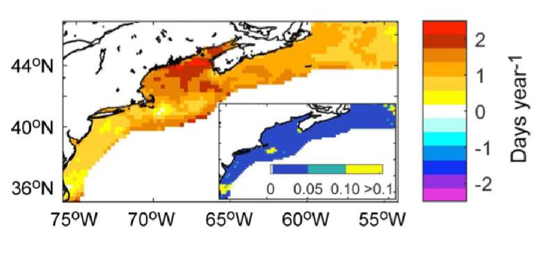 Longer, stronger summers in the Gulf of Maine