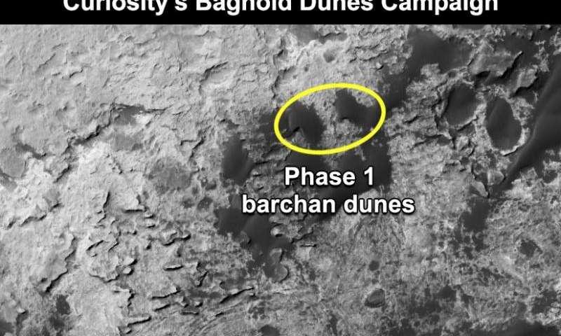 Martian Winds Carve Mountains, Move Dust, Raise Dust