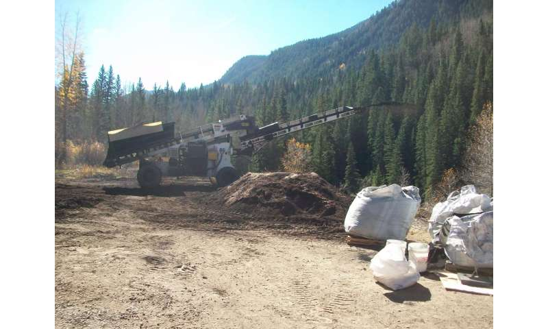 Mining for answers on abandoned mines