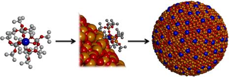 Nanomagnets for future data storage