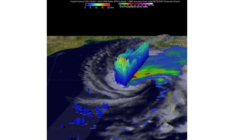 NASA measures rainfall rates in Tropical Cyclone Maarutha
