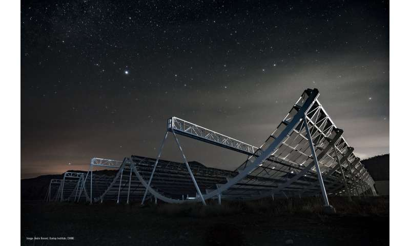 New Canadian telescope will map largest volume of space ever surveyed