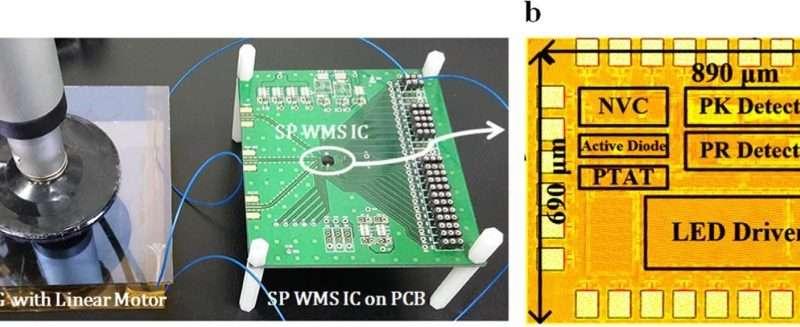 New self-sustained multi-sensor platform for environmental monitoring