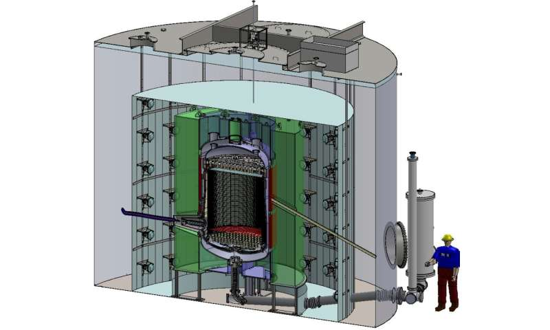 Next-gen dark matter detector in a race to finish line