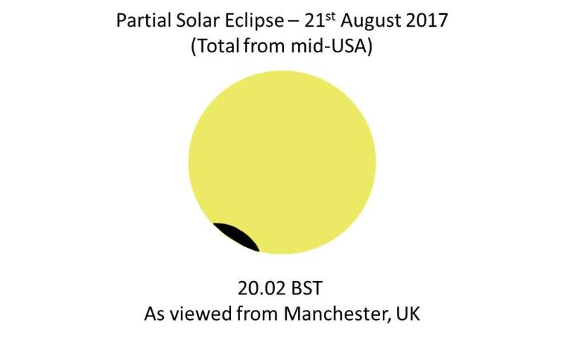 Partial eclipse of the sun visible across UK