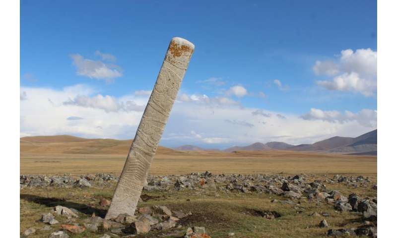 Precision chronology sheds new light on the origins of Mongolia's nomadic horse culture