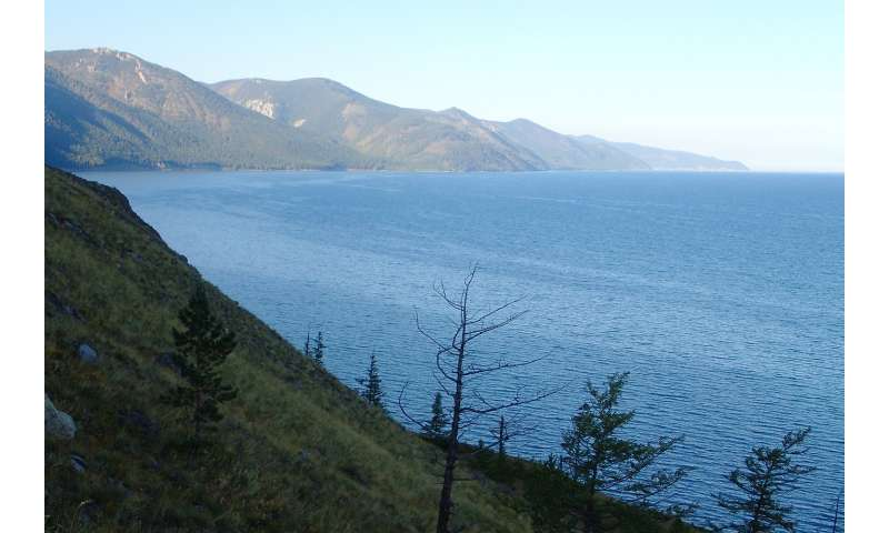 Research at Lake Baikal -- for the protection of a unique ecosystem